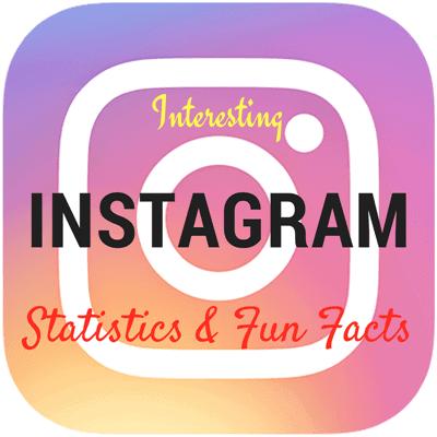 Latest Instagram Statistics, Usage stats and demography data