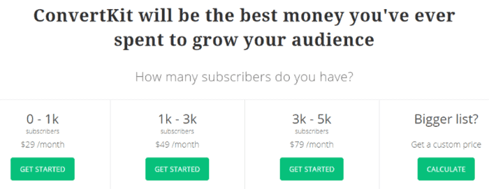 ConvertKit Pricing Review - How much is ConvertKit's Cost? Not much