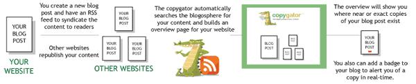 Free Copyscape Alternative