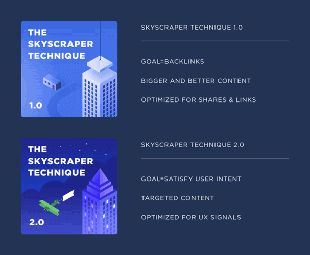 how to build backlinks using skyscraper technique