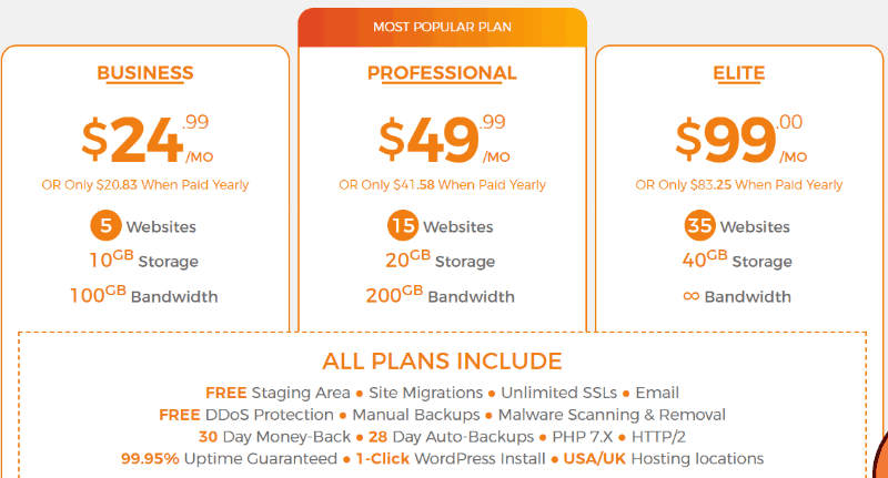 WPX Pricing plans: Is WPX Hosting Worth The Price?