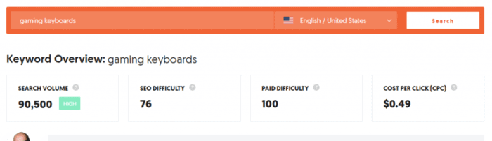 niche validation using Ubersuggest