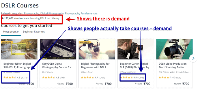 Using Udemy's course participants and course ratings to find and validate niche ideas