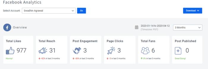 SocialPilot Facebook analytics and reporting