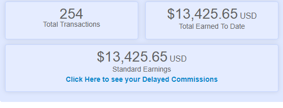 DigitalGYD income